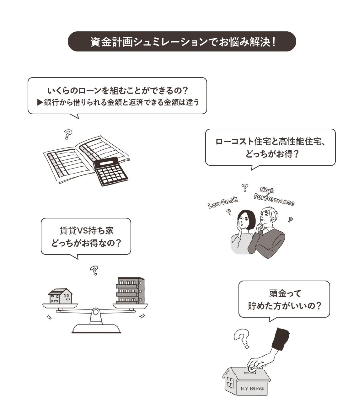 資金計画イメージ